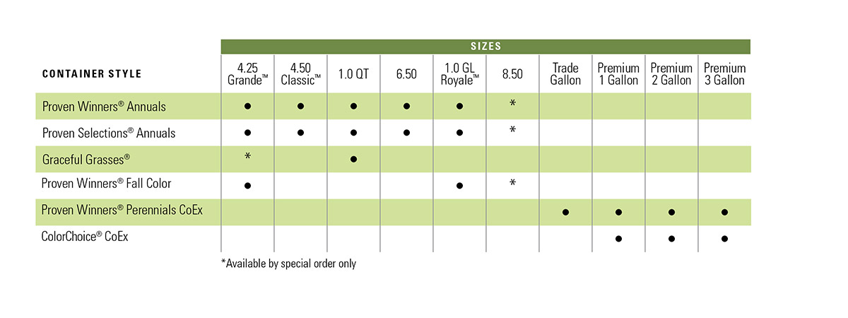 Nursery Container Volume Chart Thenurseries
